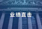 """创梦天地(1119.HK)发布2019年财报:股价遭""""错杀"""",2020年或迎来下蹲后起跳"""